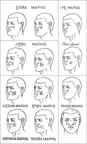 Types of tribal marks